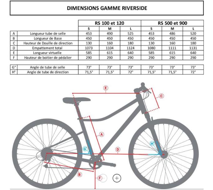 Géométrie et dimensionnement du cadre Riverside 500
